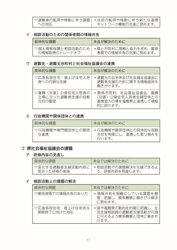 社会福祉法人福島県社会福祉協議会 避難者自立支援中期ビジョン_013