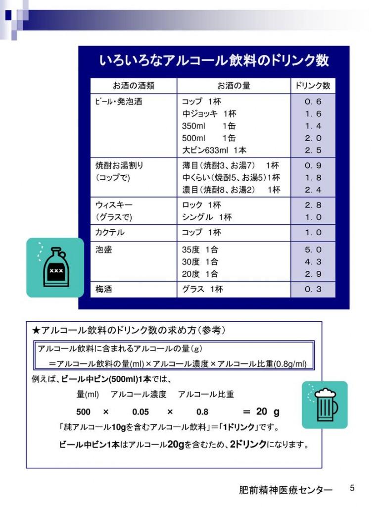 研修で使用したワークブックの一部で酒飲酒量や飲酒問題をチェックできます。